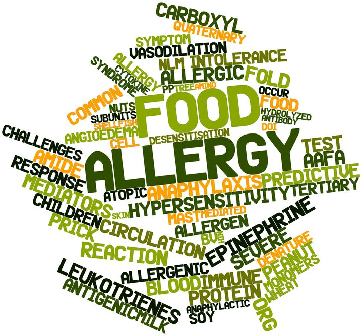 Allergies/Intolerances